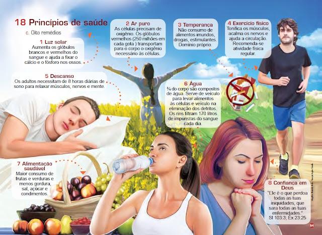 Os 8 Remédios de Deus