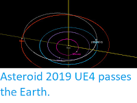 http://sciencythoughts.blogspot.com/2019/10/asteroid-2019-ue4-passes-earth.html