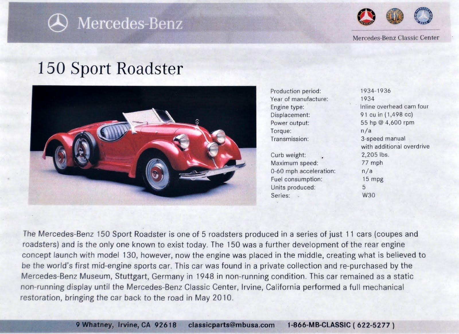 Extreme Car Jurex S Desing S 1934 150 Sport Roadster