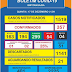 IBIPITANGA-BA: BOLETIM INFORMATIVO SOBRE O CORONAVÍRUS ( 17/12/2020)