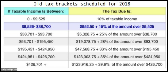 Old 2018 tax brackets