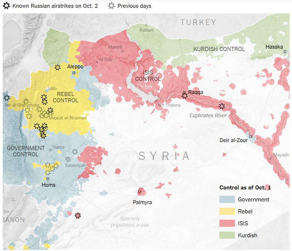 Syria - Russian airstrikes