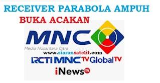 Receiver Parabola yang Bisa Membuka Acakan RCTI, MNC TV dan Global TV