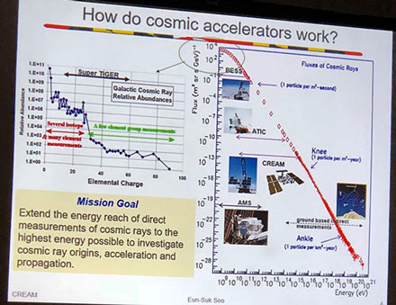 Multiple cosmic ray detectors in place to cover wide energy range (Source: COSPAR/DAMPE)