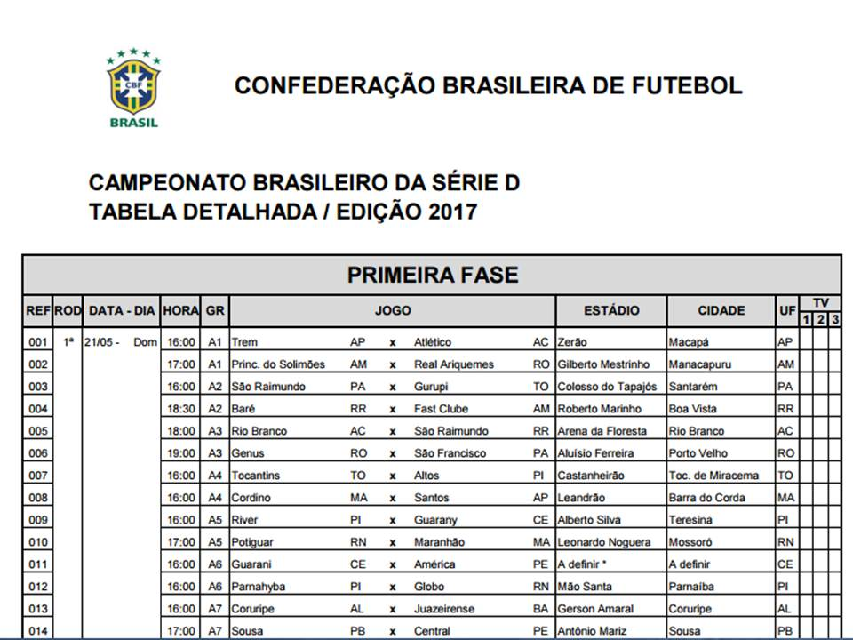 Esporte Resende Tabela Detalhada Do Brasileirao Serie D 2017 Confira