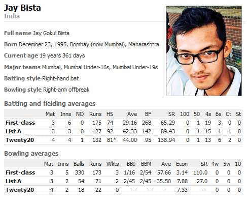 Gorkha Ranji Player Jay Gokul Bista