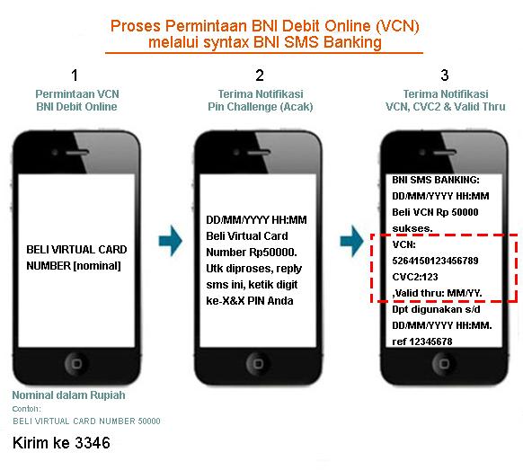 membuat kartu kredit virtual