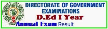 D.Ed 1st year Annual Examination Result at bsetelangana.org