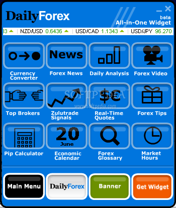 Forex widgets for website