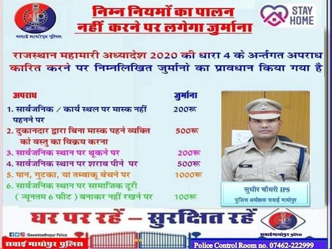 Sawai Madhopur News राहत भरी खबरः जिले में 11 कोरोना पॉजिटिव हुए नेगेटिव, दस को किया जा चुका है डिस्चार्ज
