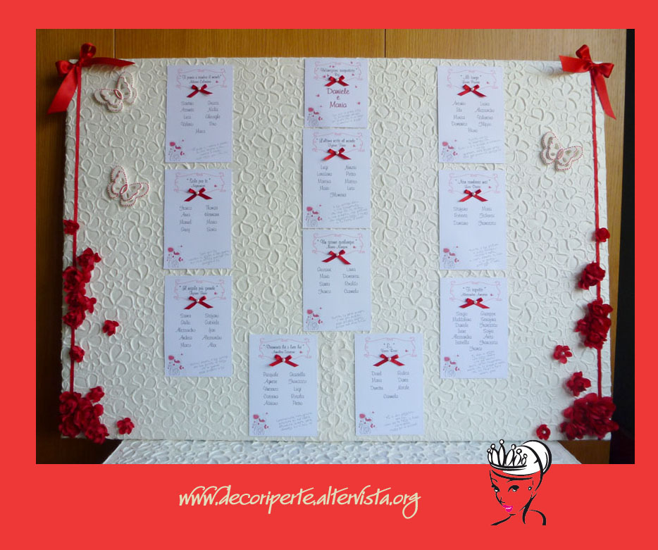 Matrimonio Tema Rose Rosse : Decori per te matrimonio e altre occasioni