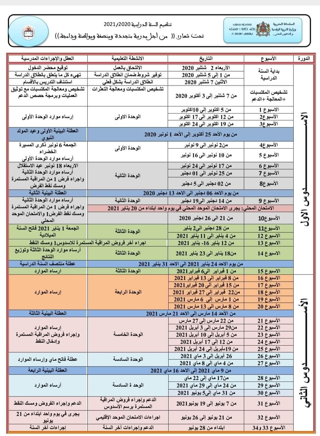 تنظيم السنة الدراسية حسب المقرر الوزاري 2020 - 2021