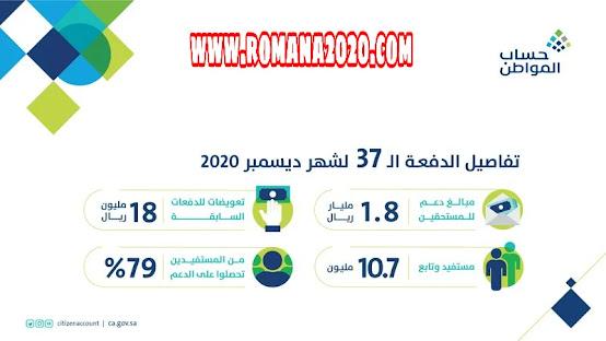 أخبار السعودية: 18 مليون ريال تعويضات.. حساب المواطن يودع 1.8 مليار ريال لـ 10.7 مليون مستفيد