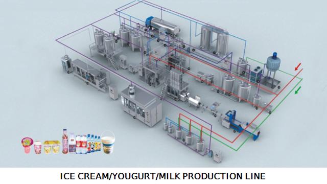 ice cream factory Australia production line