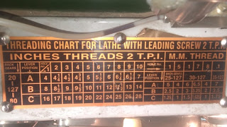 Lathe Machine Thread Chart, Norton lathe machine, Semi norton lathe machine, Full norton lathe machine.