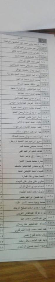 أسماء ونتيجة المقبولين بمسابقة 120 الف معلم - كشف أسماء المقبولين