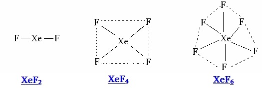 Draw the molecular structure of XeF2, XeF4, XeF6.