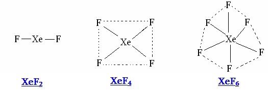 Draw the molecular structure of XeF2 XeF4 XeF6Xef2 Hybridization