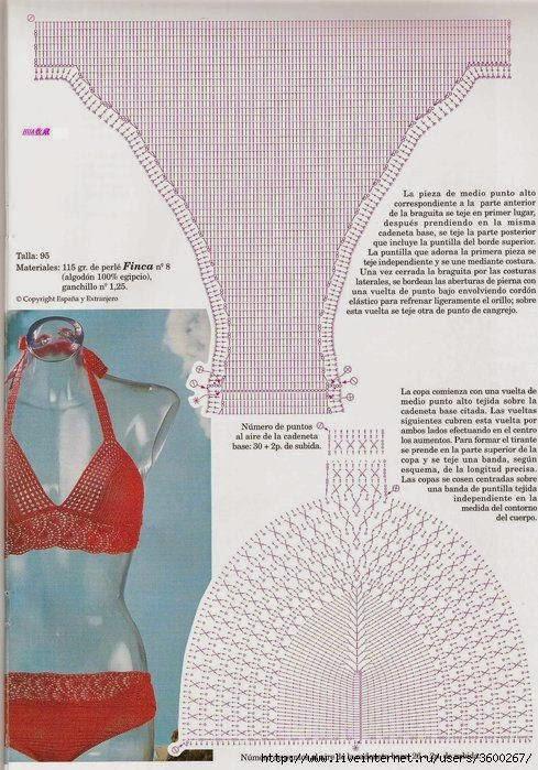 Le Gatte Coi Tacchi Schema Bikini Alluncinetto Schemi Costume Da