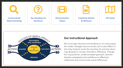 Free Educational Resources to Teach Students about Media Literacy