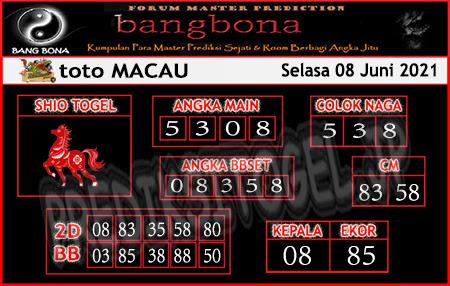 Prediksi Bangbona Toto Macau Selasa 08 Juni 2021
