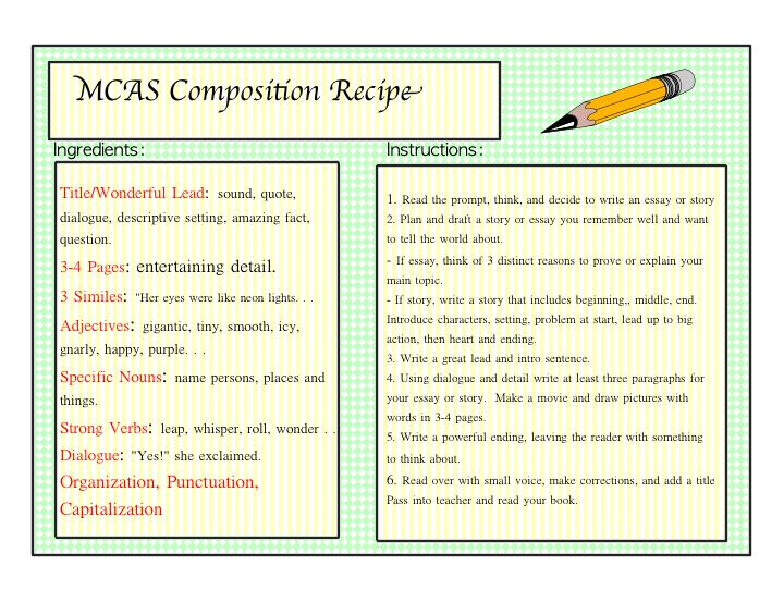 expectations essay how to write