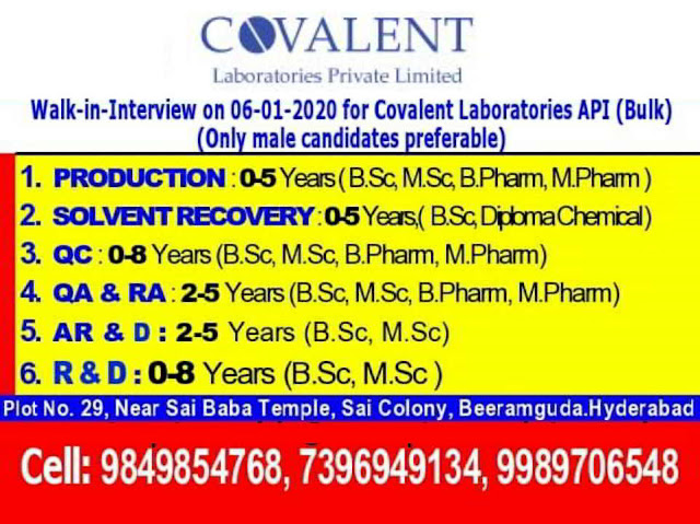 Covalent Laboratories walk-in interview for Freshers and Experienced candidates on 6th Jan' 2020