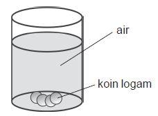 Koin logam tenggelam dalam air karena gaya apung lebih kecil dari berat benda.