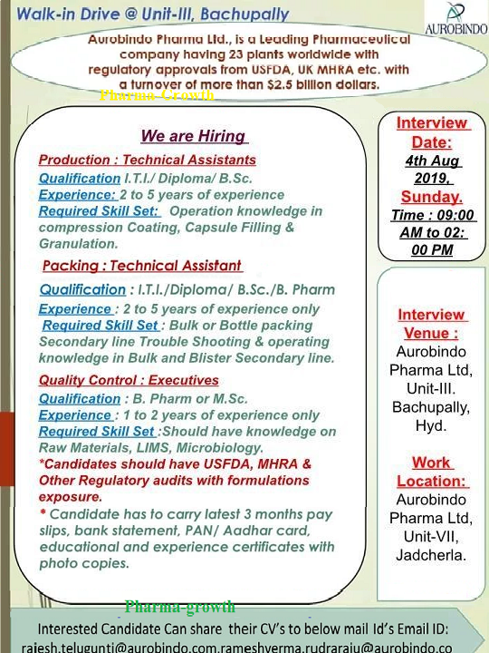 AUROBINDO PHARMA LTD - Walk in Interview for Quality Control, Production, Packing -  Multiple Positions on 4th Aug, 2019
