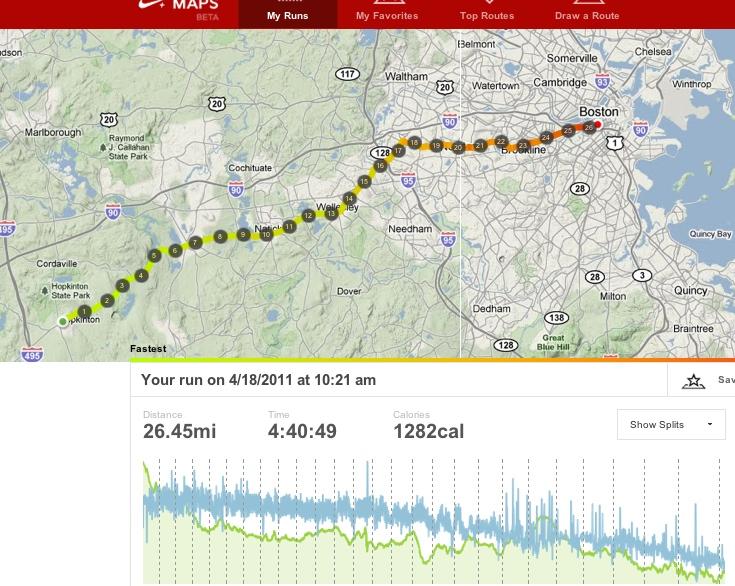 Us Sneaker Shop Eab Dfd Nike Running Maps Beta Mmbailbondsnjcom - How far did i run map