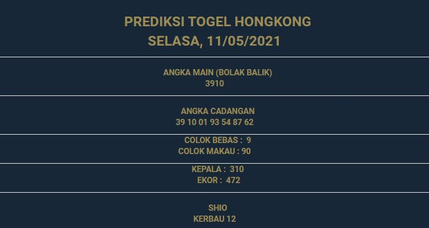 2 - PREDIKSI HONGKONG 11 MEI 2021