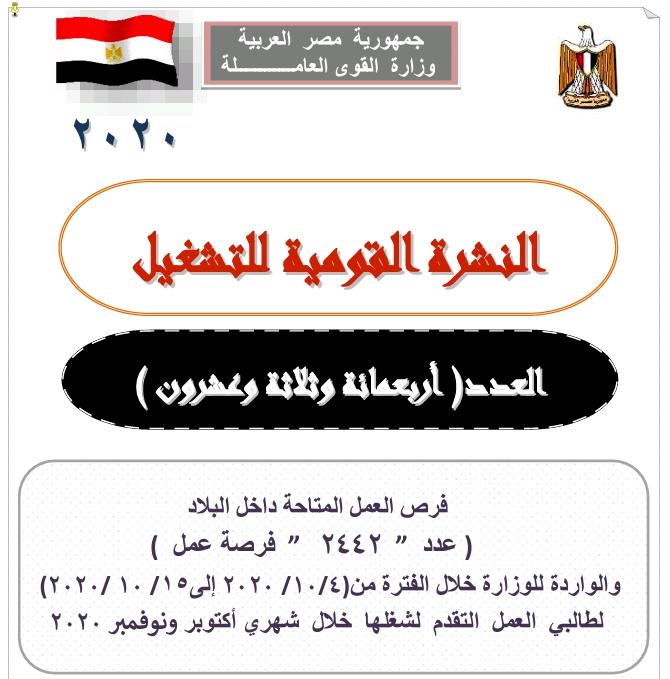 ٢٤٤٢ وظائف خاليه  النشره القومية للتشغيل من وزارة القوى العاملة والهجرة المصريه