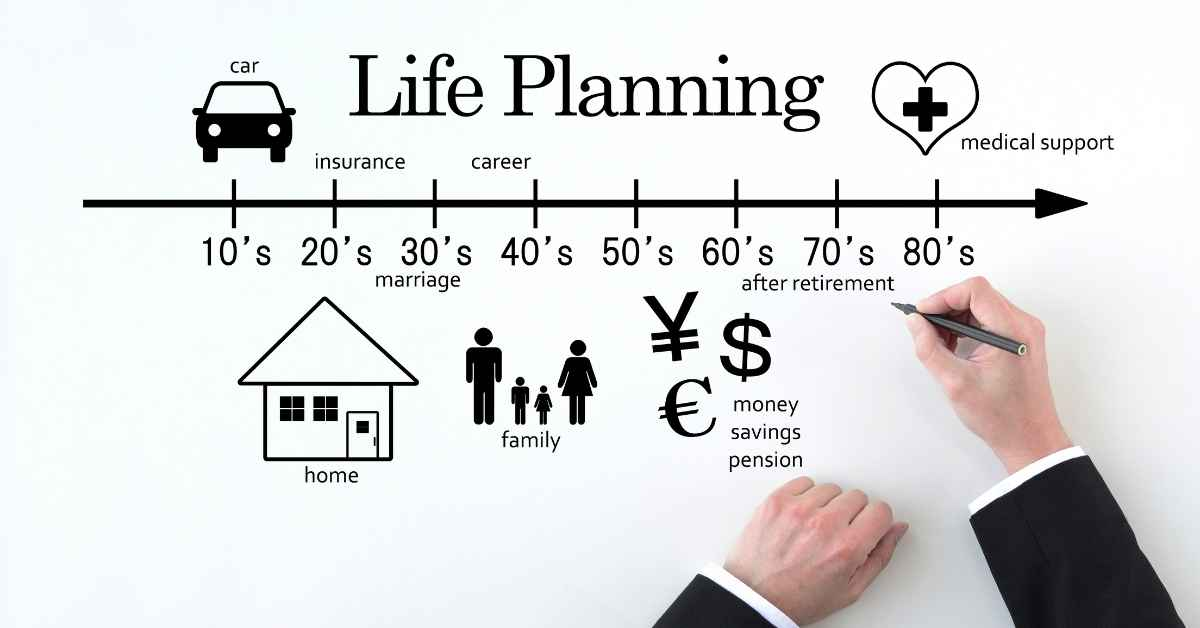 How To Plan Your Life 5 Ways To Write A Life Plan Notebook - Moniedism