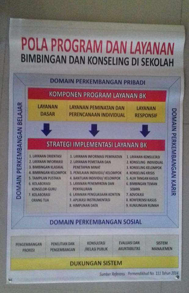 Contoh Format Evaluasi Program Bk Bcvegalo
