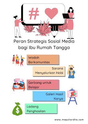 sosial media bagi ibu rumah tangga