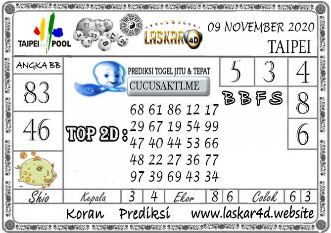 Prediksi Togel TAIPEI LASKAR4D 09 NOVEMBER 2020