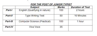 Kendujhar District Court Junior Clerk-cum-Copyist, Steno,Junior Typist, Driver Govt jobs Recruitment 2019 Application Form Exam Pattern And Syllabus