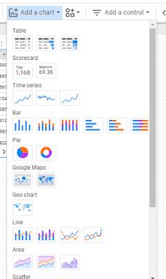 Google Data Studio Add Chart