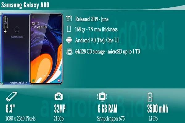 Spesifikasi Samsung Galaxy A60