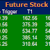 Most active future and option calls ( Pre Market Tips ) for 18 July 2016