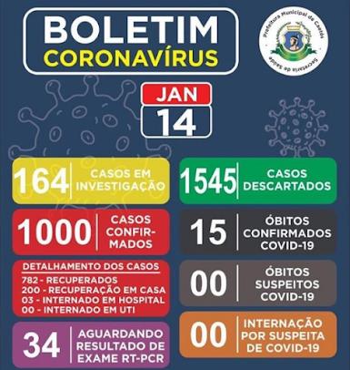 O atributo alt desta imagem está vazio. O nome do arquivo é boletim-coronavirus-caet%25C3%25A9s-14-01-2021-blogCapoeiras.png