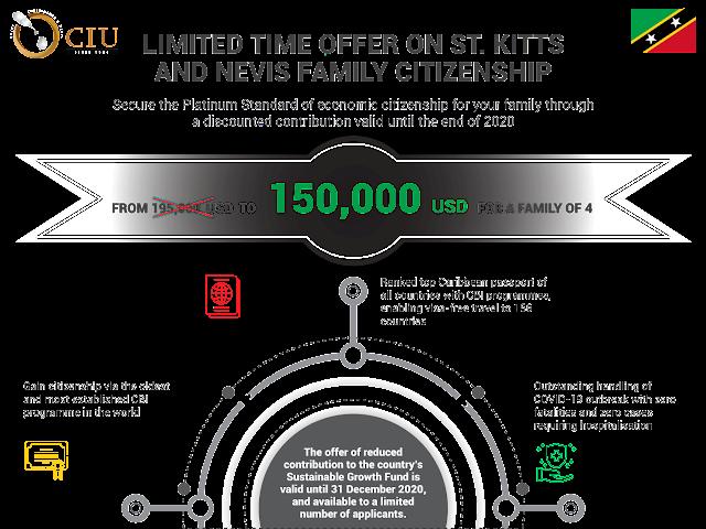 Сент-Китс и Невис снизил размер взноса в Фонд до 150.000 USD для получения гражданства за инвестиции