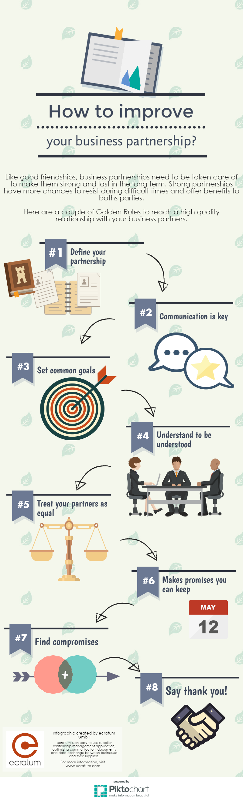 How To Improve Your Business Partnership? #infographic