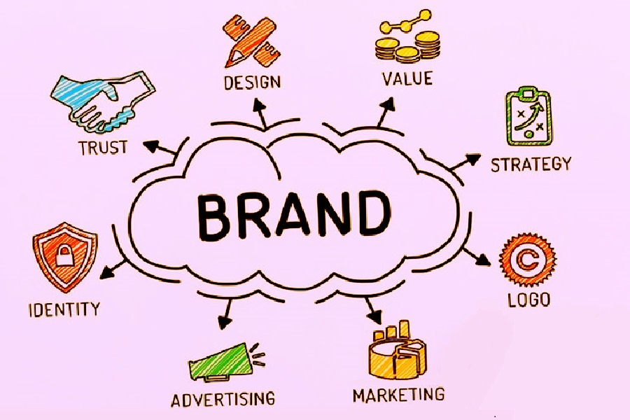 How to Build Your Brand Online
