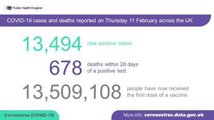 110221 daily update PHE