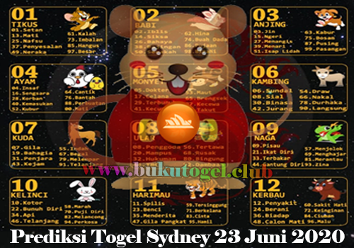 Prediksi Togel Sydney 23 Juni 2020