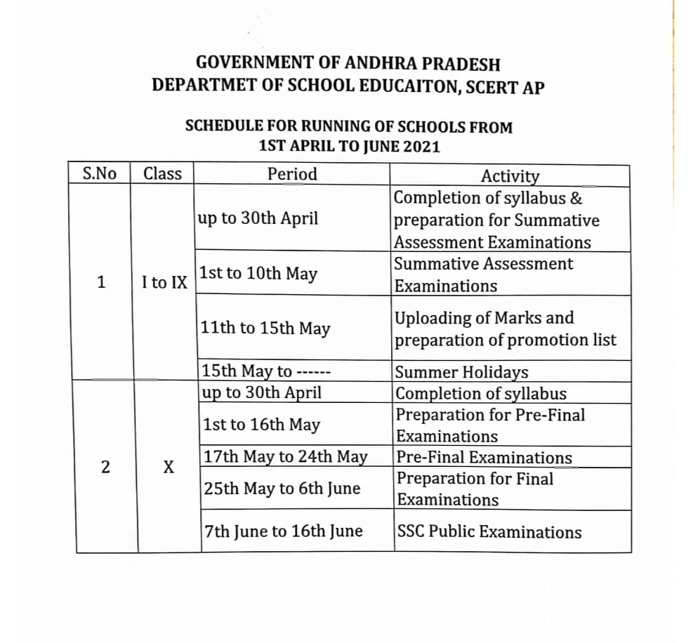 Schedule for Running of schools from 1st April to 16th June'2021 released by SCERT, Andhra Pradesh,Amaravathi.