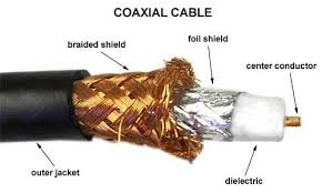 coaxial cables copper wire Networking communication mediums