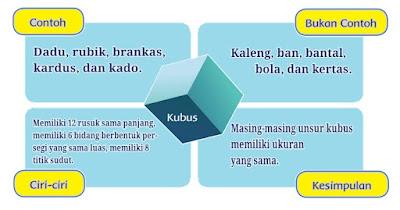 JAWABAN TEMA 4 KELAS 6 HALAMAN 42