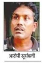आंसर शीट बदलने के मामले में एक गिरफ्तार एलटी ग्रेड भर्ती परीक्षा में 30 हजार रुपये में बिठाया था सॉल्वर , पुलिस तलाश में जुटी